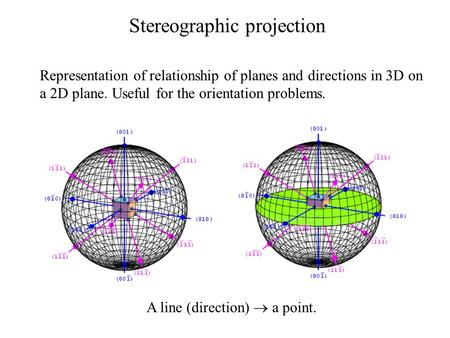 Stereographic projection Representation of relationship of planes and directions in 3D on a 2D plane. Useful for the orientation problems. A line (direction)