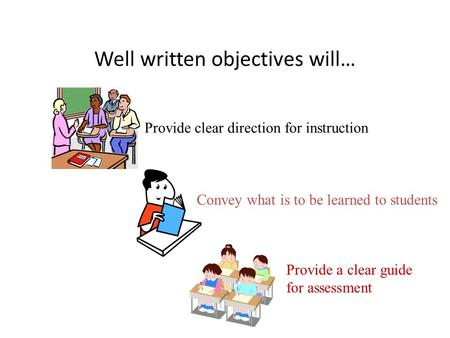 Well written objectives will… Provide clear direction for instruction Convey what is to be learned to students Provide a clear guide for assessment.