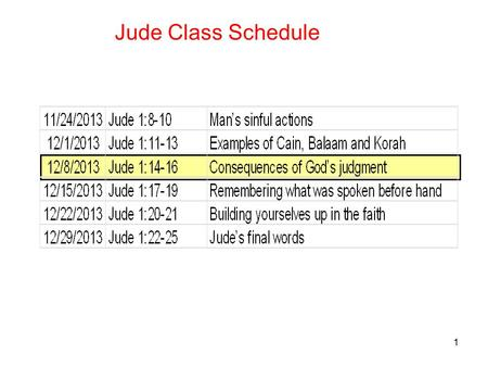 1 Jude Class Schedule. 2 Outline of Jude from McCalley The theme is to contend for the faith Contend is the idea to fight contend - epagōnizomai - signifies.
