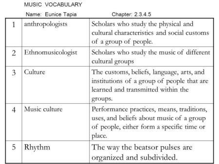 MUSIC VOCABULARY Name: Eunice TapiaChapter: 2.3.4.5 1 anthropologistsScholars who study the physical and cultural characteristics and social customs of.
