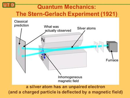 Quantum Mechanics: The Stern-Gerlach Experiment (1921) a silver atom has an unpaired electron (and a charged particle is deflected by a magnetic field)