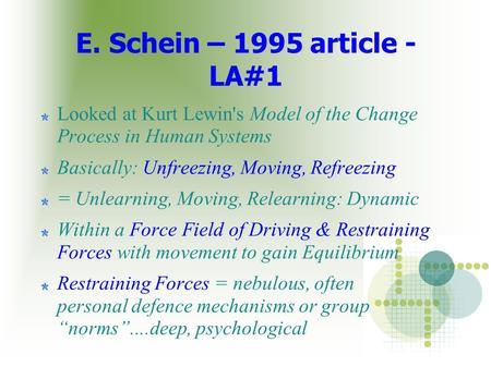 E. Schein – 1995 article - LA#1 Looked at Kurt Lewin's Model of the Change Process in Human Systems Basically: Unfreezing, Moving, Refreezing = Unlearning,
