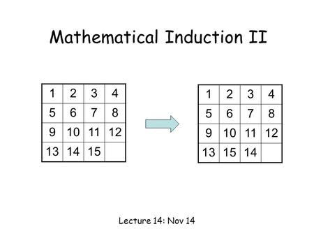Mathematical Induction II Lecture 14: Nov 14 1234 5678 9101112 131415 1234 5678 9101112 131514.