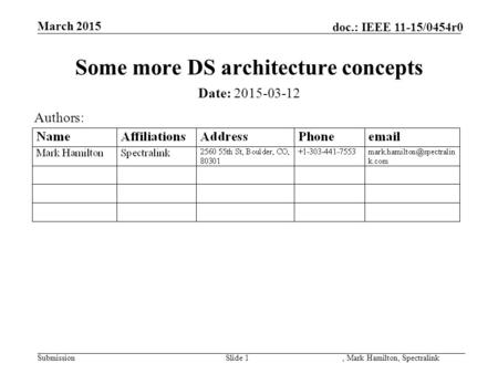 Doc.: IEEE 11-15/0454r0 March 2015 SubmissionSlide 1, Mark Hamilton, Spectralink Some more DS architecture concepts Date: 2015-03-12 Authors: Sli de 1.
