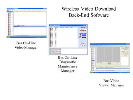 Wireless Video Download Back-End Software Bus On-Line Video Manager Bus On-Line Diagnostic Maintenance Manager Bus Video Viewer Manager.