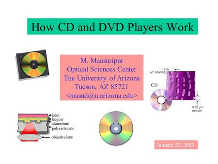 How CD and DVD Players Work M. Mansuripur Optical Sciences Center The University of Arizona Tucson, AZ 85721 January 22, 2003.
