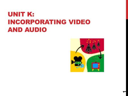 UNIT K: INCORPORATING VIDEO AND AUDIO 1 Encoding: the process of transforming moving image and/or sound into a digital file. Each encoding method known.