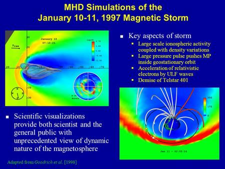 MHD Simulations of the January 10-11, 1997 Magnetic Storm Scientific visualizations provide both scientist and the general public with unprecedented view.