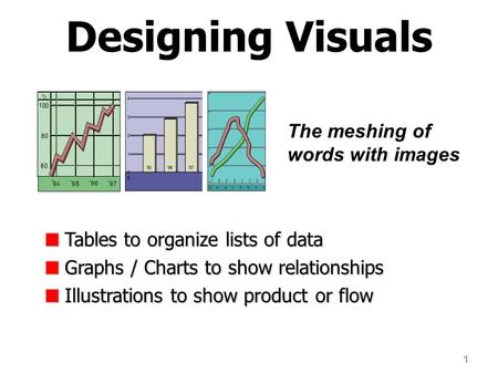 1 Designing Visuals Tables to organize lists of data Tables to organize lists of data Graphs / Charts to show relationships Graphs / Charts to show relationships.