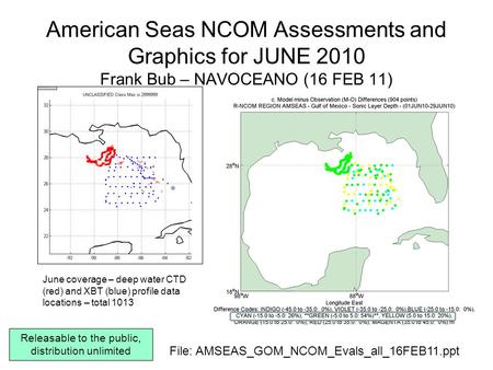 American Seas NCOM Assessments and Graphics for JUNE 2010 Frank Bub – NAVOCEANO (16 FEB 11) File: AMSEAS_GOM_NCOM_Evals_all_16FEB11.ppt June coverage –