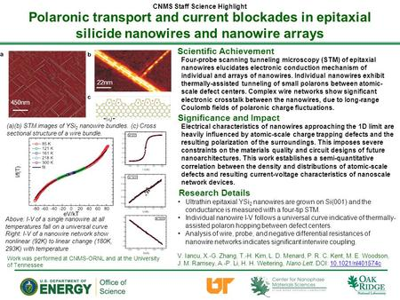 Polaronic transport and current blockades in epitaxial silicide nanowires and nanowire arrays CNMS Staff Science Highlight Scientific Achievement Significance.