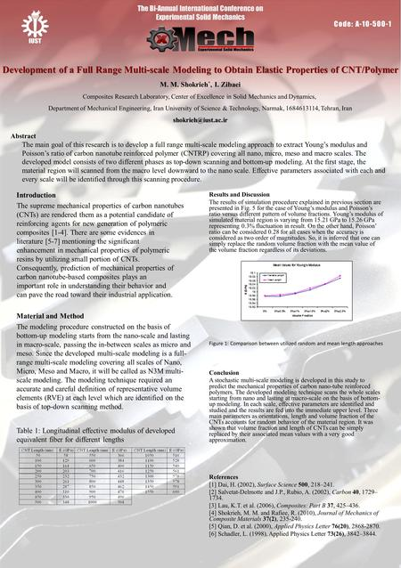 Development of a Full Range Multi-scale Modeling to Obtain Elastic Properties of CNT/Polymer M. M. Shokrieh *, I. Zibaei Composites Research Laboratory,
