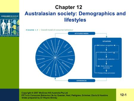 Copyright  2007 McGraw-Hill Australia Pty Ltd PPTs t/a Consumer Behaviour 5e by Quester, Neal, Pettigrew, Grimmer, Davis & Hawkins Slides prepared by.