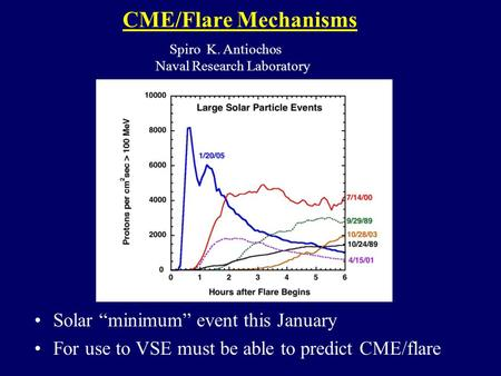 "CME/Flare Mechanisms Solar ""minimum"" event this January For use to VSE must be able to predict CME/flare Spiro K. Antiochos Naval Research Laboratory."