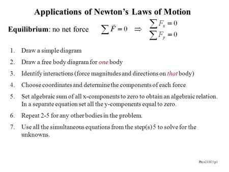 Phys211C5 p1 Applications of Newton's Laws of Motion Equilibrium: no net force 1.Draw a simple diagram 2.Draw a free body diagram for one body 3.Identify.