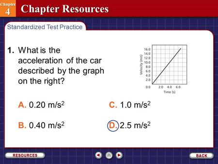 Chapter Resources Chapter 4 Chapter 4 1.What is the acceleration of the car described by the graph on the right? A.0.20 m/s 2 B.0.40 m/s 2 Standardized.