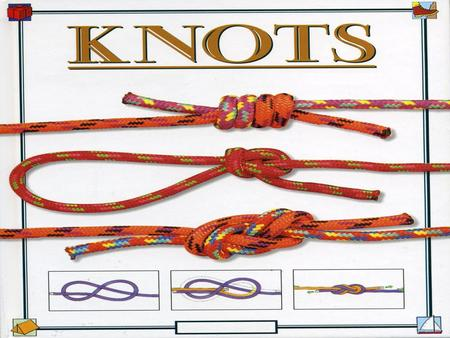OBJECTIVE : To be able to tie the 7 basic knots SCOPE :  Introduction to the types of rope  Maintenance of a rope  Parts of a rope  Methods of tying.