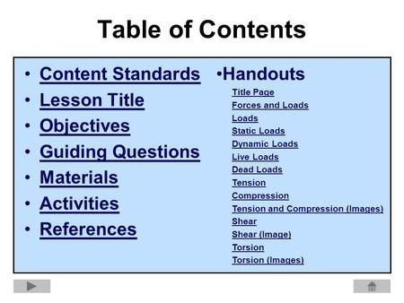 Table of Contents Content Standards Lesson Title Objectives Guiding Questions Materials Activities References Handouts Title Page Forces and Loads Loads.