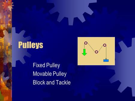 Fixed Pulley Movable Pulley Block and Tackle