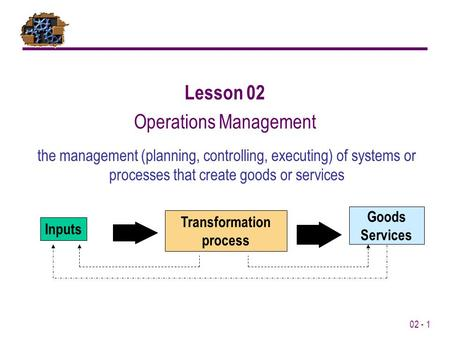02 - 1 Lesson 02 Operations Management the management (planning, controlling, executing) of systems or processes that create goods or services Goods Services.