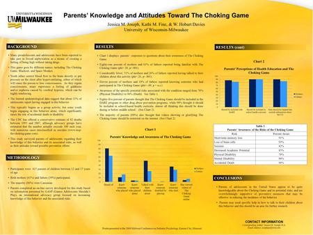 Parents' Knowledge and Attitudes Toward The Choking Game Jessica M. Joseph, Kathi M. Fine, & W. Hobart Davies University of Wisconsin-Milwaukee BACKGROUNDRESULTS.