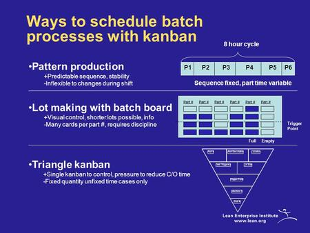 Ways to schedule batch processes with kanban Pattern production +Predictable sequence, stability -Inflexible to changes during shift Sequence fixed, part.