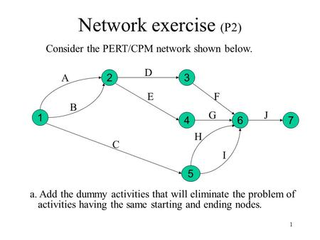 1 Network exercise (P2) 1 2 5 3 467 Consider the PERT/CPM network shown below. a. Add the dummy activities that will eliminate the problem of activities.