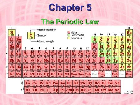 Chapter 5 The Periodic Law.