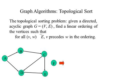 Graph Algorithms: Topological Sort The topological sorting problem: given a directed, acyclic graph G = (V, E), find a linear ordering of the vertices.