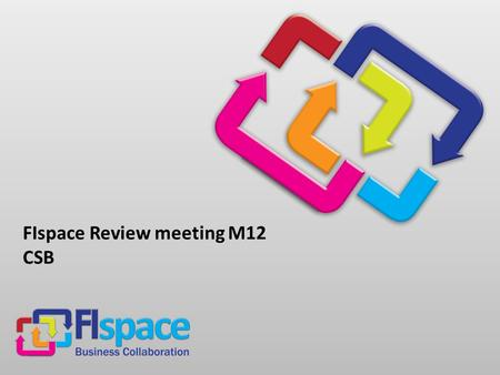FIspace Review meeting M12 CSB. Cloud Service Bus Bus Coordinator Bus Node Service A Service SDI VM External Services and Data Scalable communication,