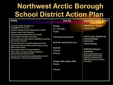 Northwest Arctic Borough School District Action Plan Activity  the weekly newsletters to Student exchange between Nikaitchuat.