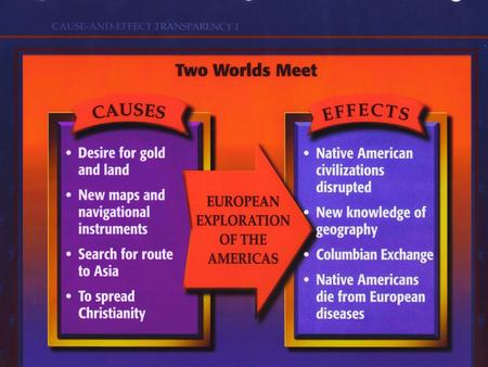 the causes and effects of european exploration of the americas Impact of european exploration and colonization on native impact of european exploration and colonization on native effects of european settlement in americas.