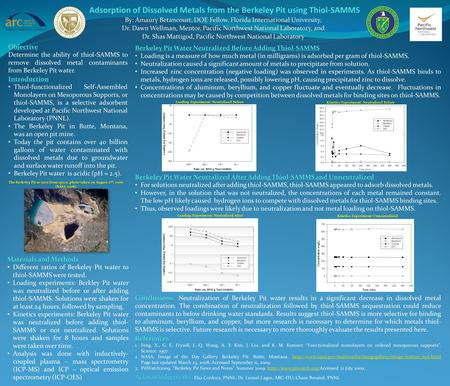 Adsorption of Dissolved Metals from the Berkeley Pit using Thiol-SAMMS By: Amaury Betancourt, DOE Fellow, Florida International University, Dr. Dawn Wellman,