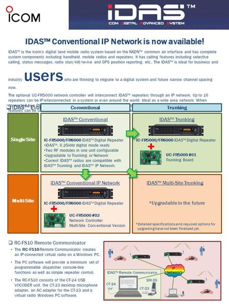 IDAS™ Conventional IP Network is now available!