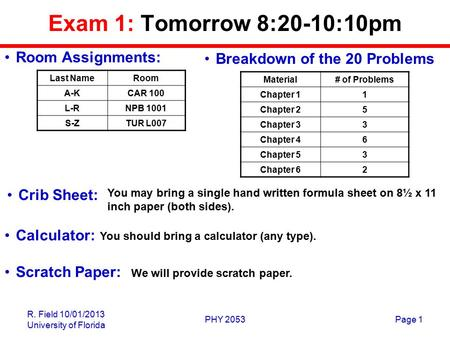 R. Field 10/01/2013 University of Florida PHY 2053Page 1 Exam 1: Tomorrow 8:20-10:10pm Last NameRoom A-KCAR 100 L-RNPB 1001 S-ZTUR L007 You may bring a.