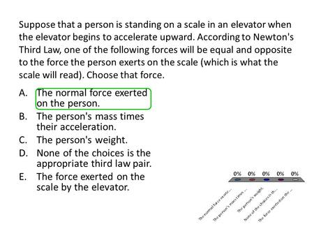 The normal force exerted on the person.