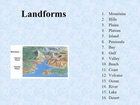 Landforms 1.Mountains 2.Hills 3.Plains 4.Plateau 5.Island 6.Peninsula 7.Bay 8.Gulf 9.Valley 10.Beach 11.Coast 12.Volcano 13.Ocean 14.River 15.Lake 16.Desert.