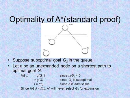 Optimality of A*(standard proof) Suppose suboptimal goal G 2 in the queue. Let n be an unexpanded node on a shortest path to optimal goal G. f(G 2 ) =