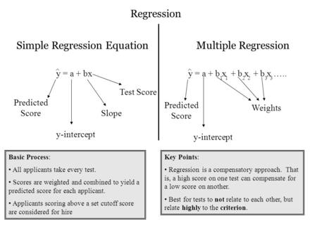 Simple Regression Equation Multiple Regression y = a + bx Test Score Slope y-intercept Predicted Score  y = a + b x + b x + b x ….. Predicted Score 