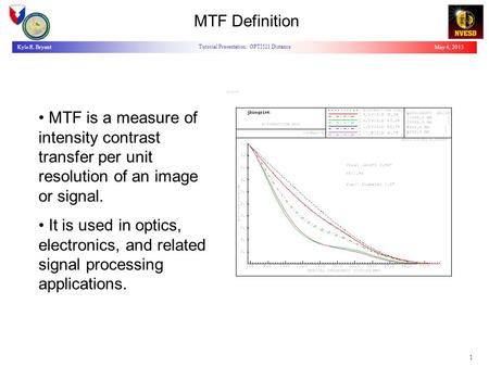 May 4, 2015Kyle R. Bryant Tutorial Presentation: OPTI521 Distance 1 MTF Definition MTF is a measure of intensity contrast transfer per unit resolution.