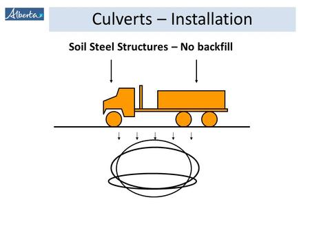 Culverts – Installation Soil Steel Structures – No backfill.