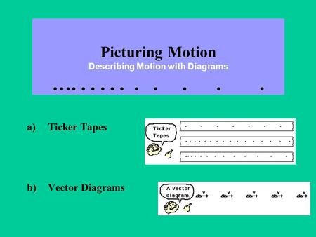 Picturing Motion Describing Motion with Diagrams …