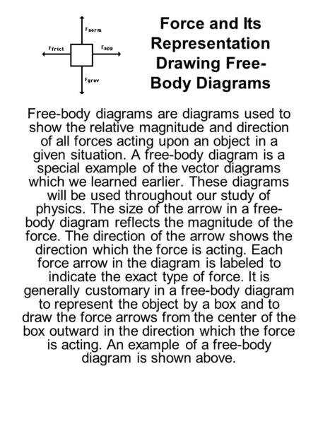 Force and Its Representation Drawing Free- Body Diagrams Free-body diagrams are diagrams used to show the relative magnitude and direction of all forces.