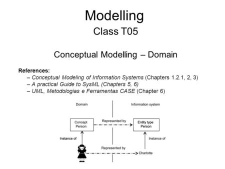 Modelling Class T05 Conceptual Modelling – Domain References: –Conceptual Modeling of Information Systems (Chapters 1.2.1, 2, 3) –A practical Guide to.