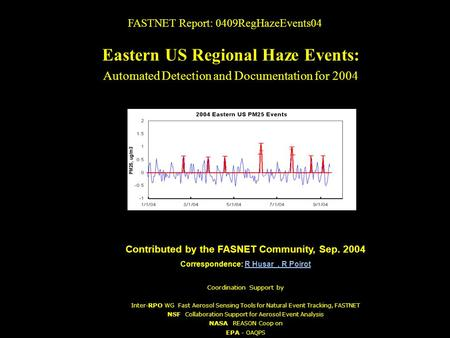 FASTNET Report: 0409RegHazeEvents04 Eastern US Regional Haze Events: Automated Detection and Documentation for 2004 Contributed by the FASNET Community,