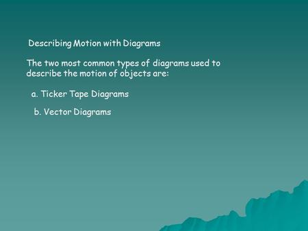 Describing Motion with Diagrams The two most common types of diagrams used to describe the motion of objects are: a. Ticker Tape Diagrams b. Vector Diagrams.