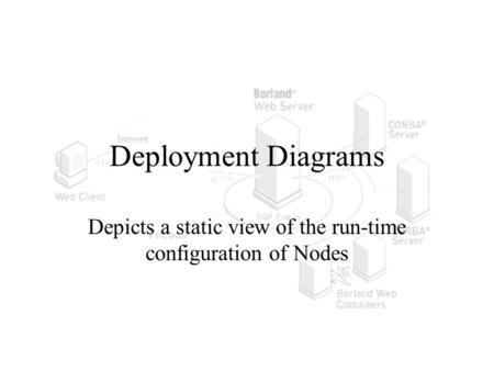 Deployment Diagrams Depicts a static view of the run-time configuration of Nodes.