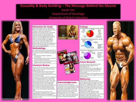 Sexuality & Body Building – The Message Behind the Muscle Sarah Yim Department of Sociology University of British Columbia Motivation for Study Methodology.