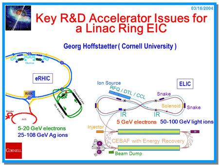 03/16/2004 Key R&D Accelerator Issues for a Linac Ring EIC Georg Hoffstaetter ( Cornell University ) Ion Source RFQ / DTL.