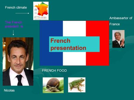French presentation The French president is Nicolas FRENCH FOOD French climate Ambassartor of France.